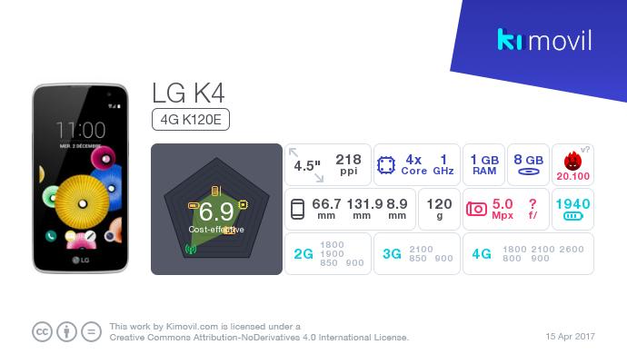 k51gb