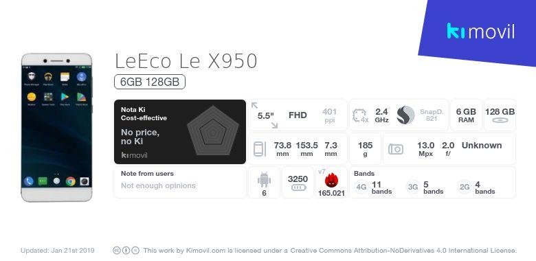 LeEco (LeTV) Le X950: Price, specs and best deals