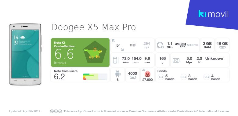 Opinions from the Doogee X5 Max Pro: User reviews