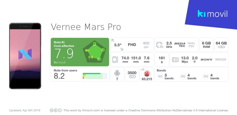 Opinions from the Vernee Mars Pro: User reviews