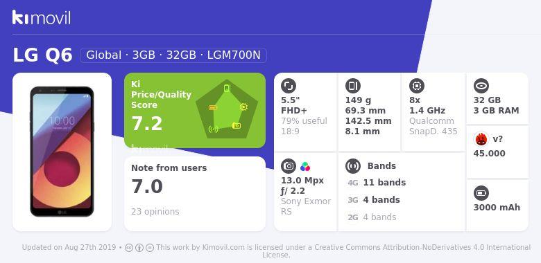 LG Q6: Price, specs and best deals