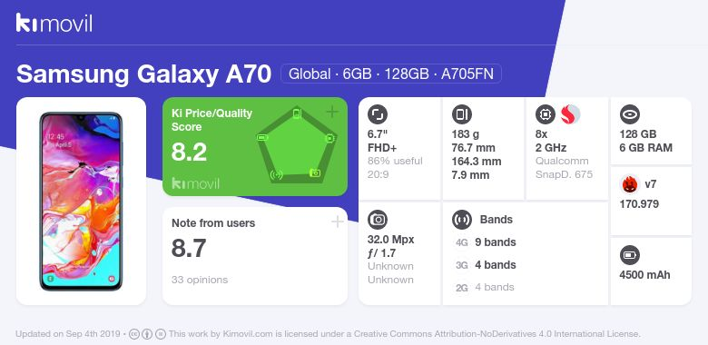 Samsung Galaxy A70: Price, specs and best deals