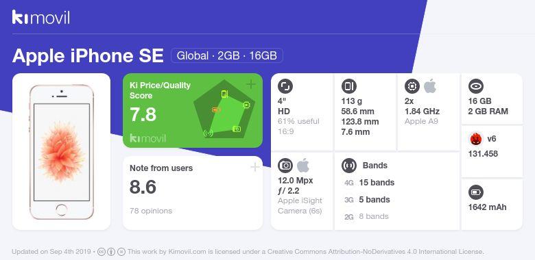 Apple iPhone SE: Preis, Technische Daten und Kaufen