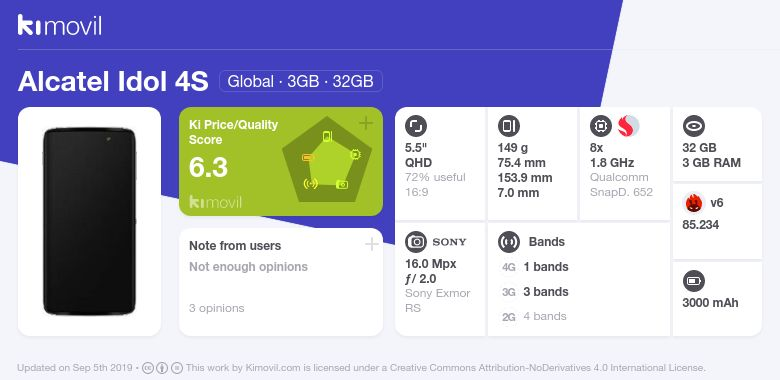 Alcatel Idol 4S: Price, specs and best deals