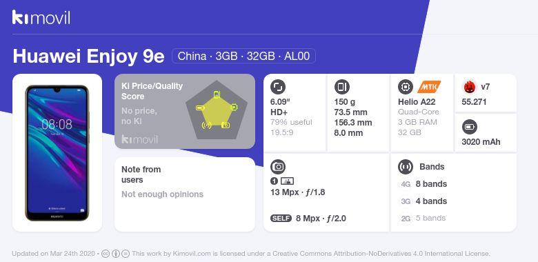 卹`*y����$:`�y�%9e,y/&_HuaweiEnjoy9e:Precio,característicasydondecomprar