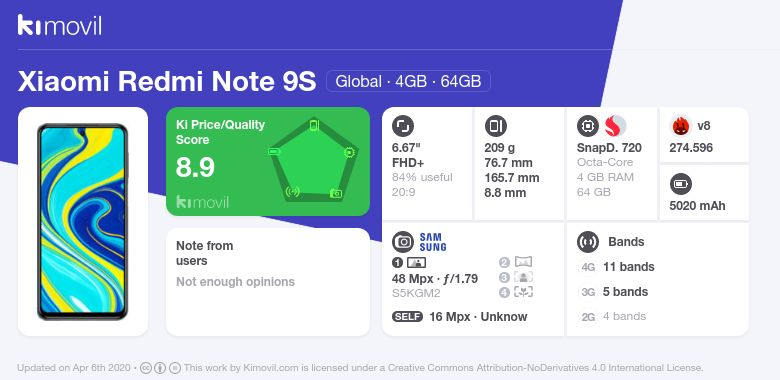 Xiaomi Redmi Note 9S: Цена, характеристики и где купить