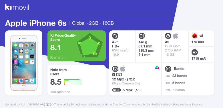 Apple iPhone 6s: Цена, характеристики и где купить